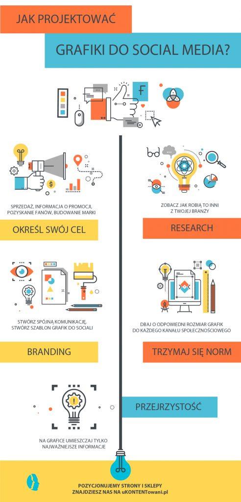 projektowanie grafik do sociali