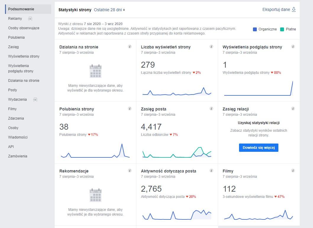 Gdzie znależc statystyki strony na Facebooku?